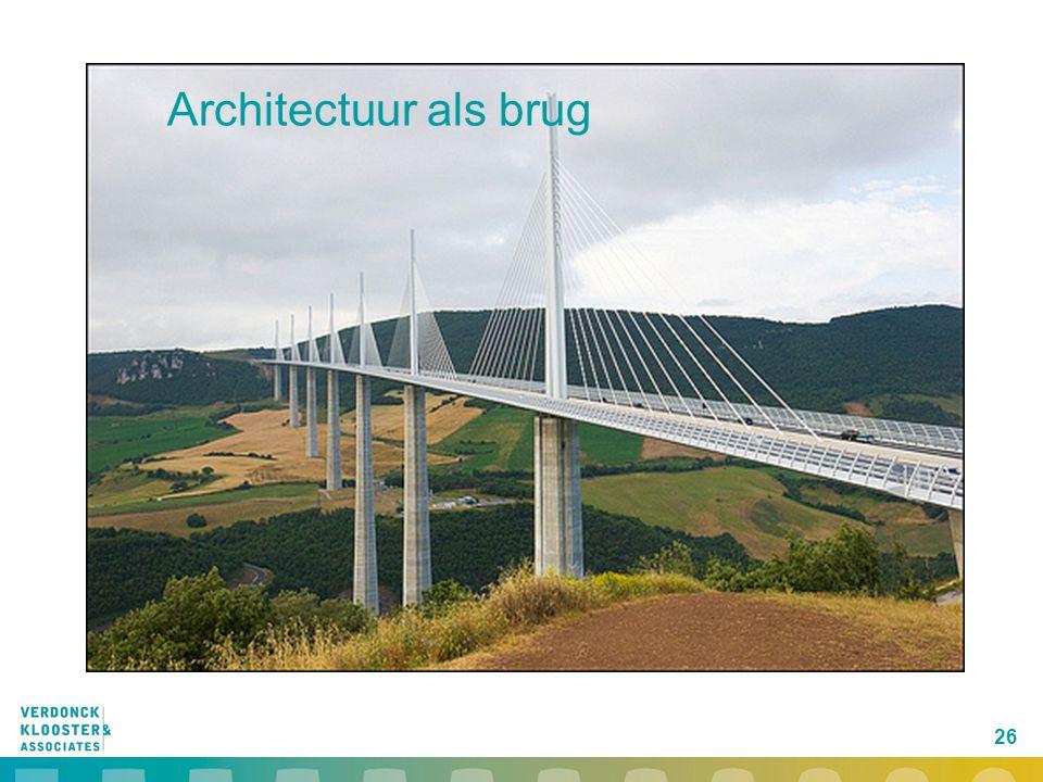 Architectuur als brug De brug als beeldspraak voor architectuur; architectuur als middel niet als doel.
