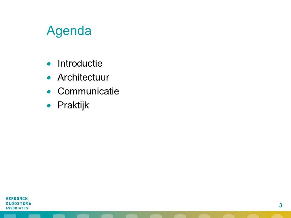 Agenda Introductie Architectuur Communicatie Praktijk 3 Introductie