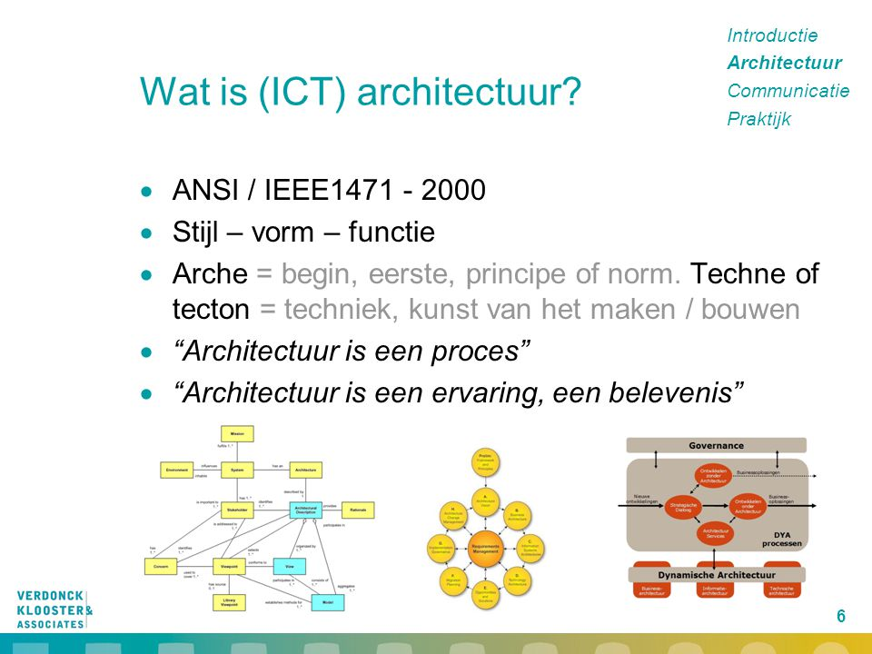 Wat is (ICT) architectuur