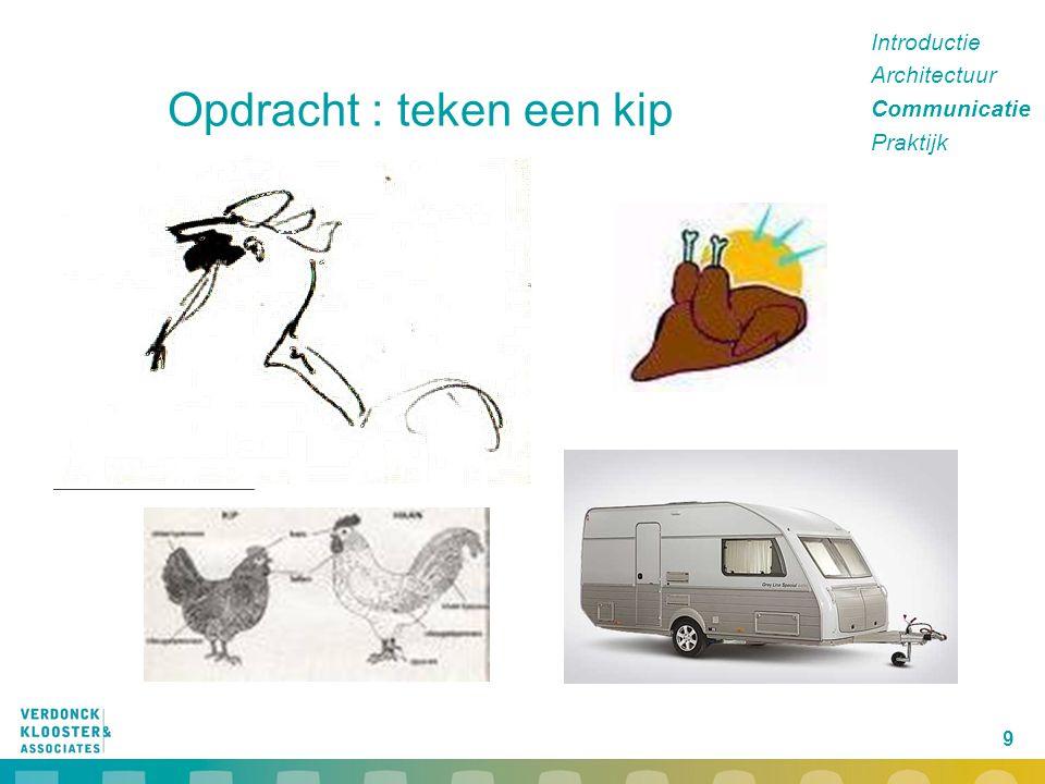 Opdracht : teken een kip