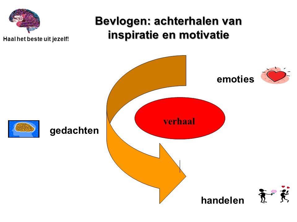 Bevlogen: achterhalen van inspiratie en motivatie