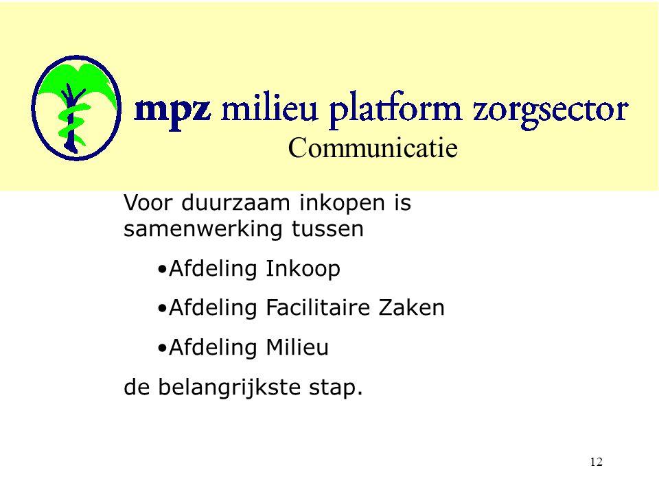 Communicatie Voor duurzaam inkopen is samenwerking tussen