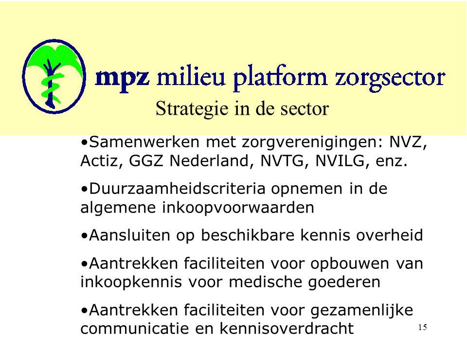 Strategie in de sector Samenwerken met zorgverenigingen: NVZ, Actiz, GGZ Nederland, NVTG, NVILG, enz.