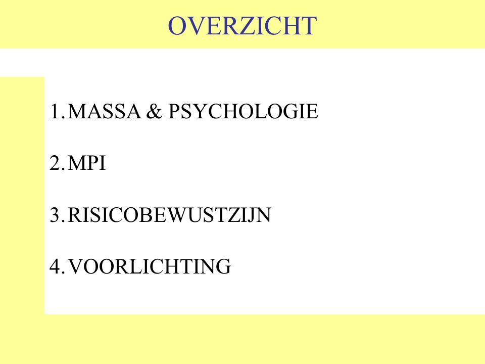 OVERZICHT MASSA & PSYCHOLOGIE MPI RISICOBEWUSTZIJN VOORLICHTING