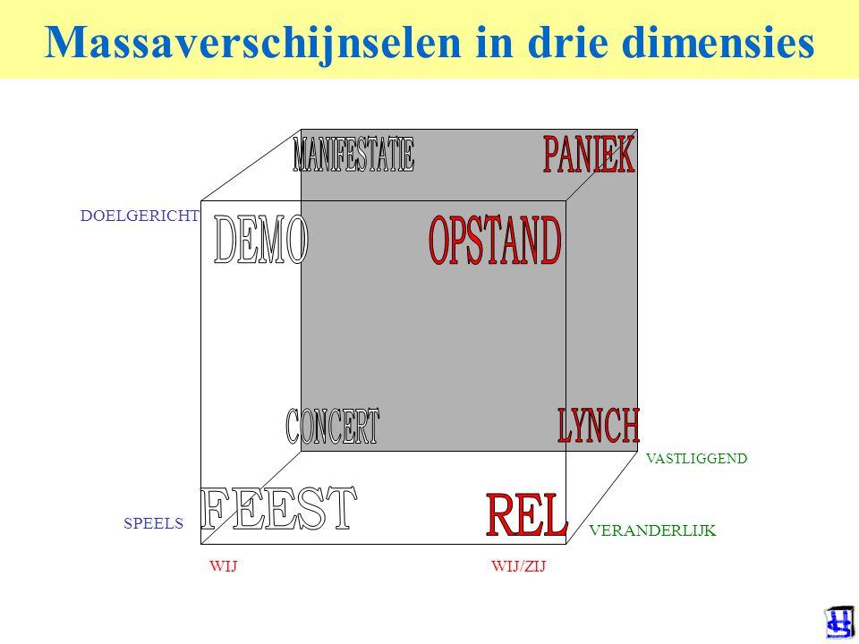 Massaverschijnselen in drie dimensies