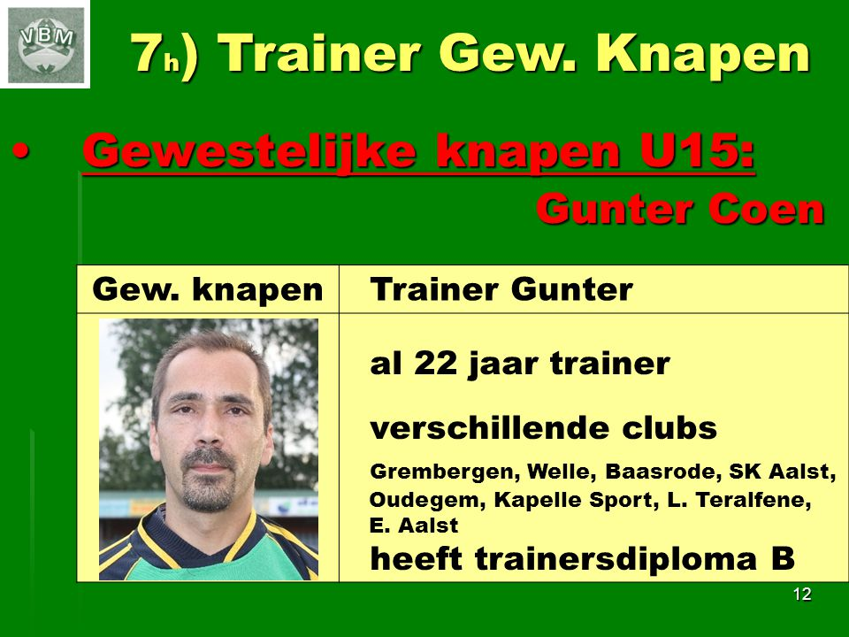 7h) Trainer Gew. Knapen Gewestelijke knapen U15: Gunter Coen