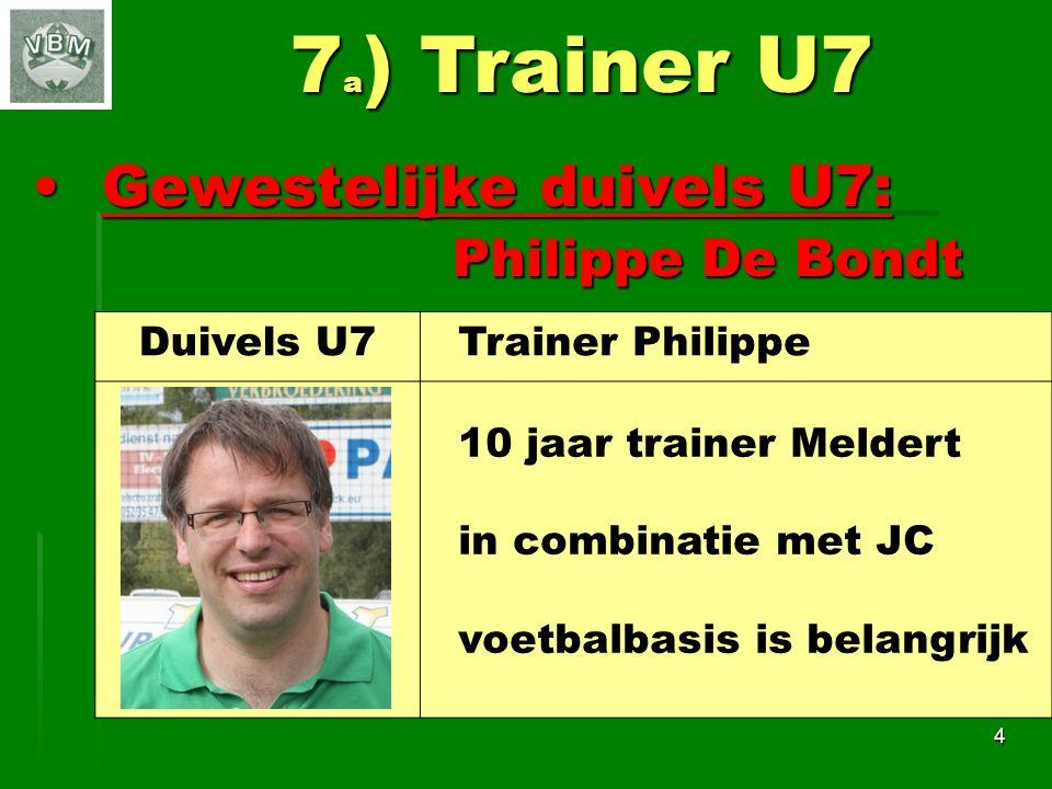 7a) Trainer U7 Gewestelijke duivels U7: Philippe De Bondt Duivels U7