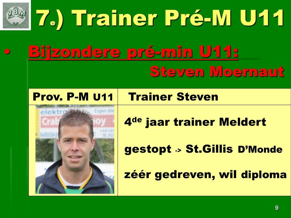 7e) Trainer Pré-M U11 Bijzondere pré-min U11: Steven Moernaut