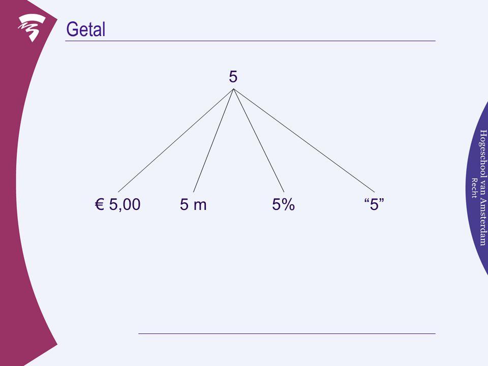 Getal 5 € 5,00 5 m 5% 5