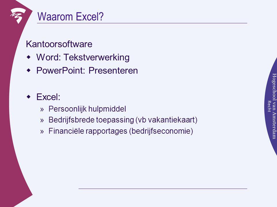 Waarom Excel Kantoorsoftware Word: Tekstverwerking