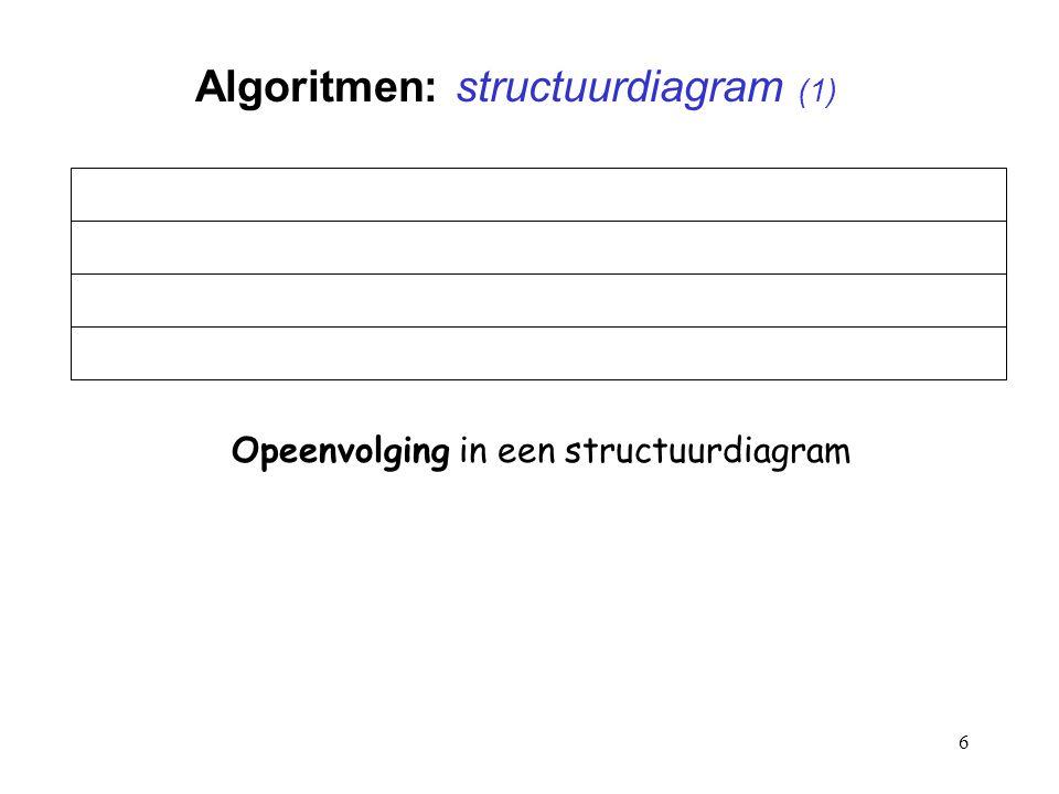 Algoritmen: structuurdiagram (1)