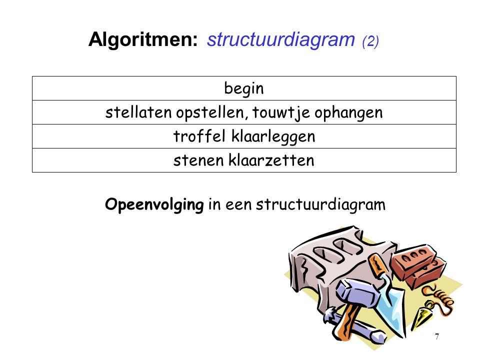 Algoritmen: structuurdiagram (2)