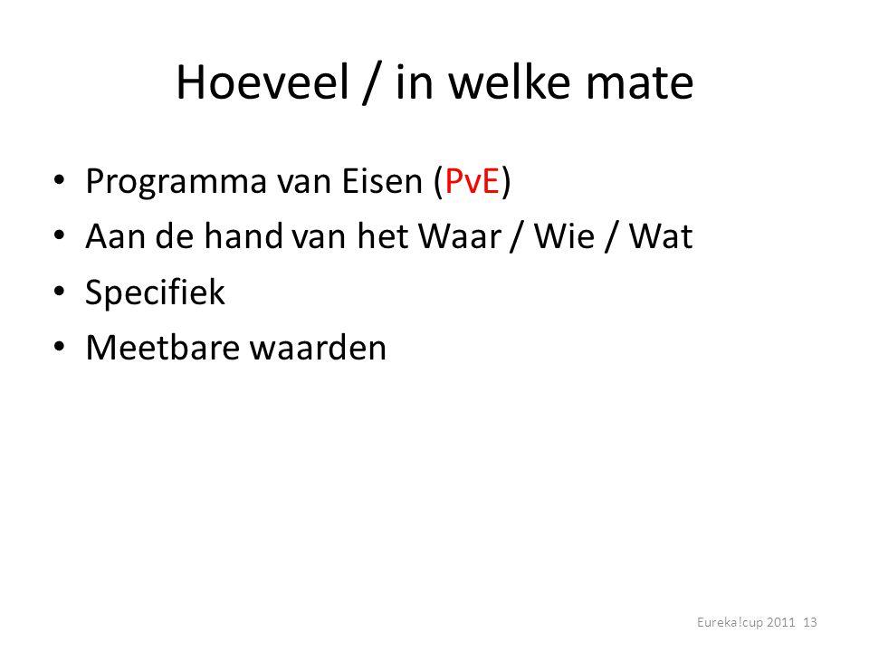 Hoeveel / in welke mate Programma van Eisen (PvE)