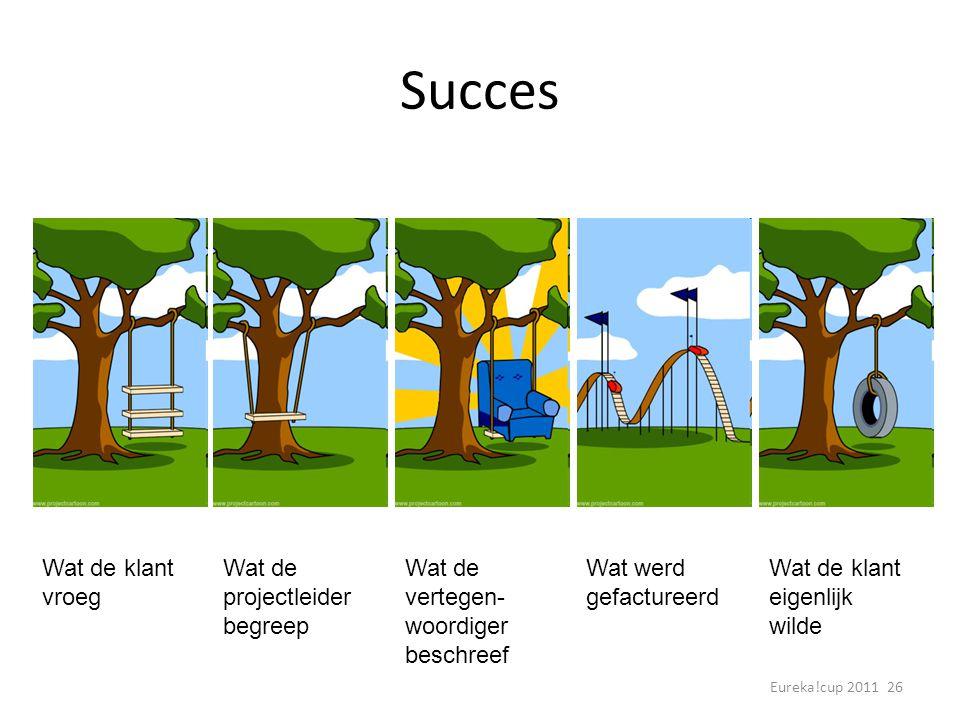 Succes Wat de klant vroeg Wat de projectleider begreep