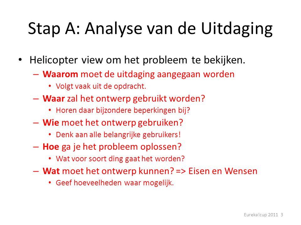 Stap A: Analyse van de Uitdaging