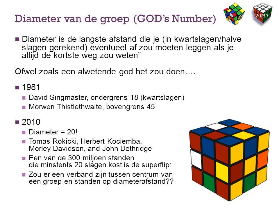 Diameter van de groep (GOD's Number)