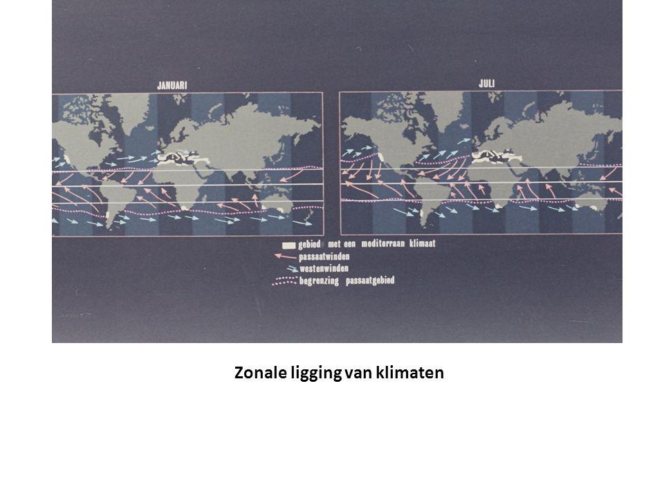 Zonale ligging van klimaten