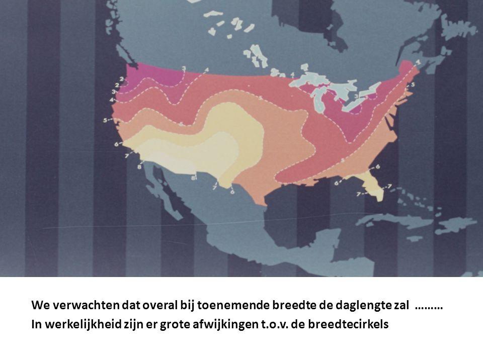 We verwachten dat overal bij toenemende breedte de daglengte zal ………