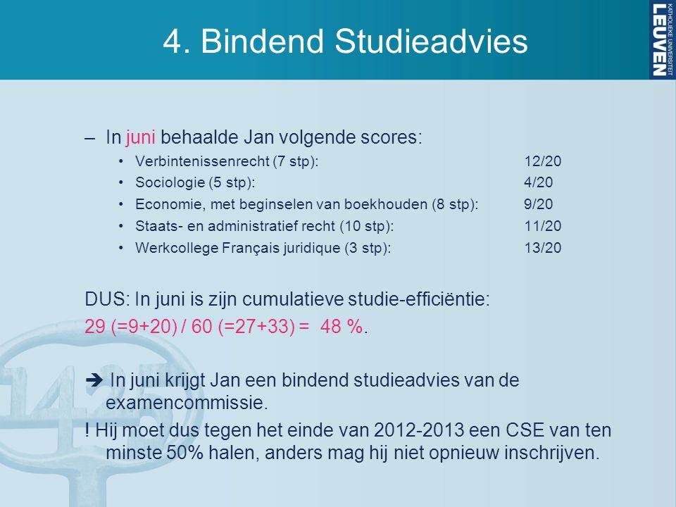 4. Bindend Studieadvies In juni behaalde Jan volgende scores: