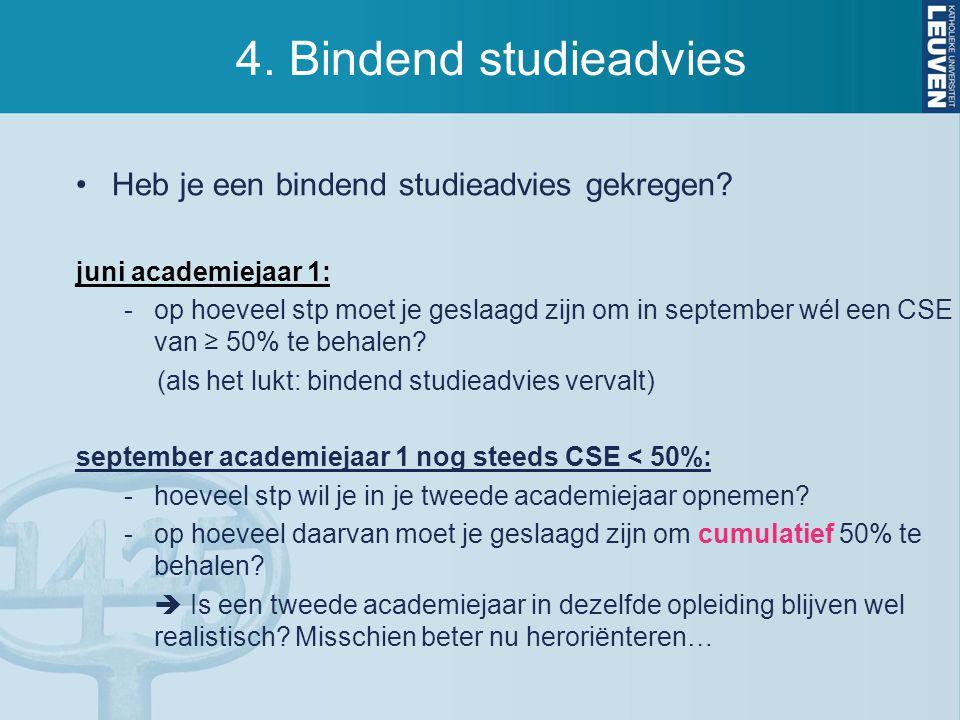4. Bindend studieadvies Heb je een bindend studieadvies gekregen