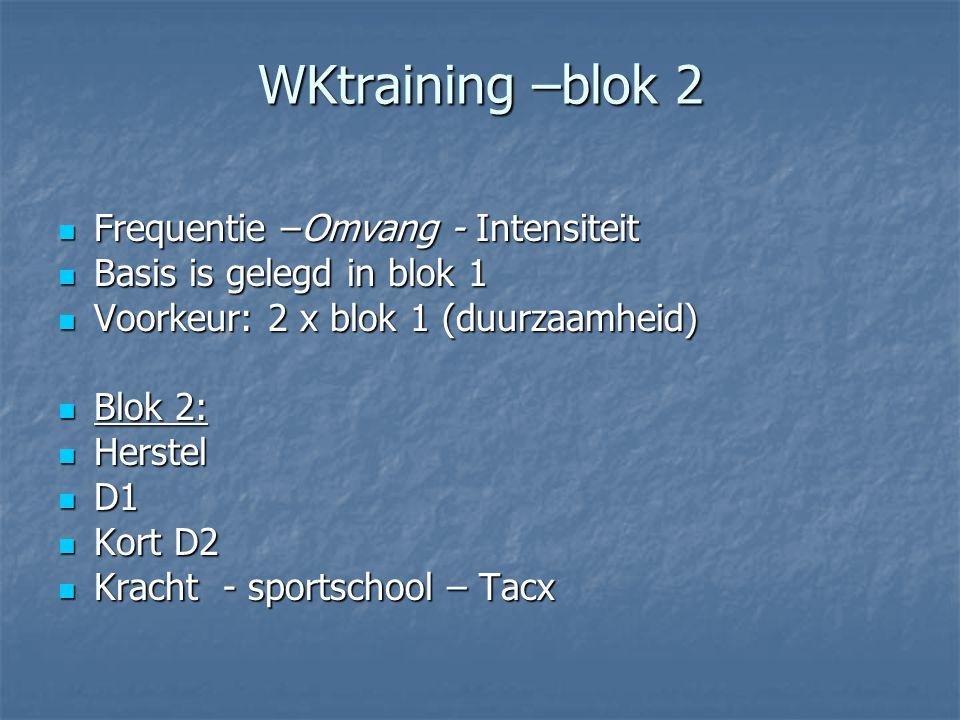 WKtraining –blok 2 Frequentie –Omvang - Intensiteit