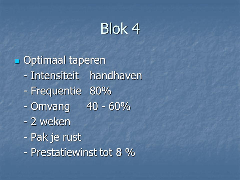 Blok 4 Optimaal taperen - Intensiteit handhaven - Frequentie 80%