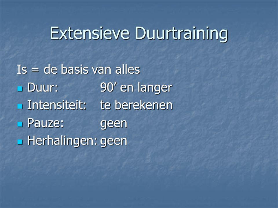 Extensieve Duurtraining