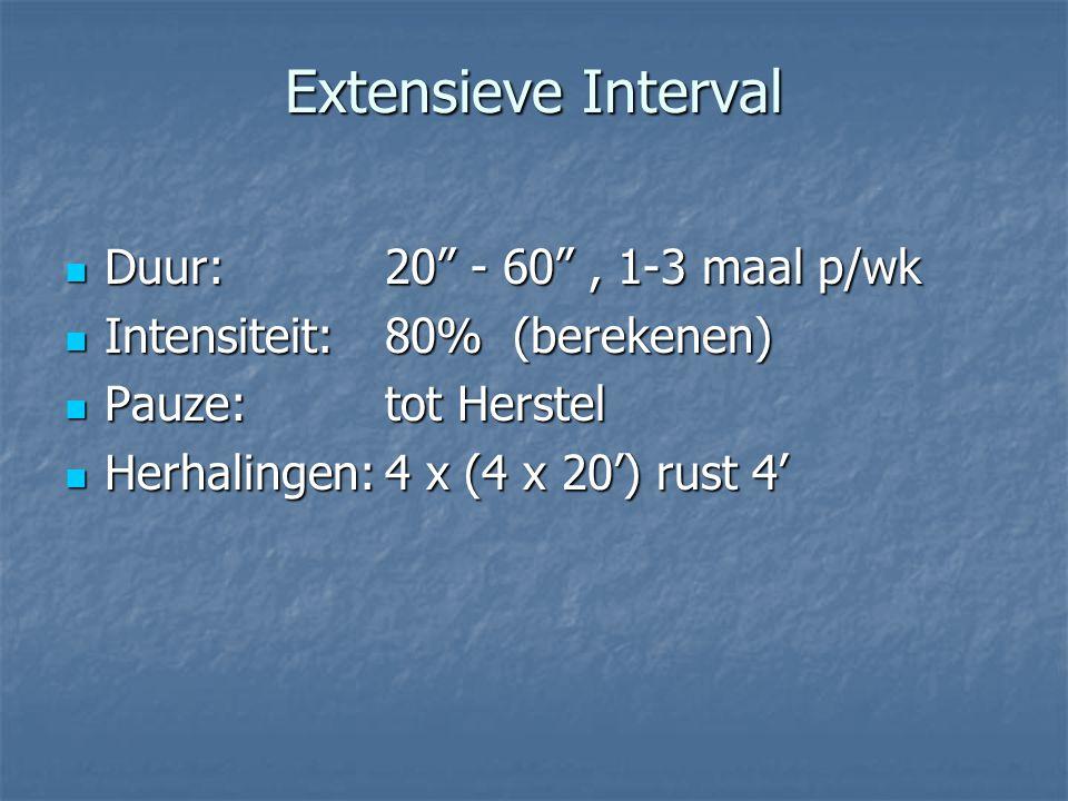 Extensieve Interval Duur: 20 - 60 , 1-3 maal p/wk