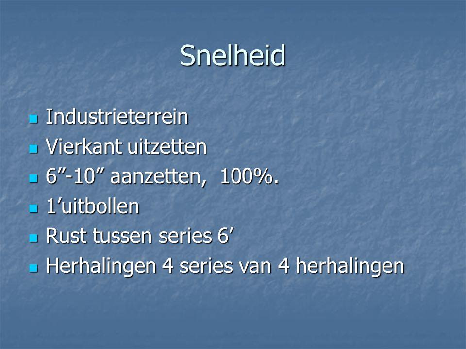 Snelheid Industrieterrein Vierkant uitzetten 6 -10 aanzetten, 100%.