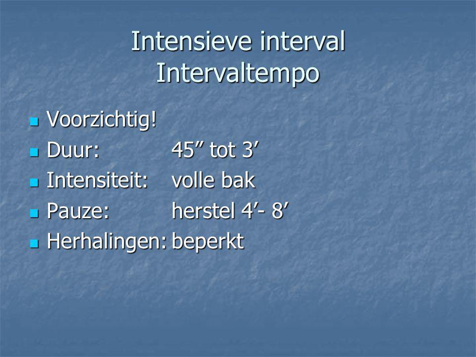 Intensieve interval Intervaltempo