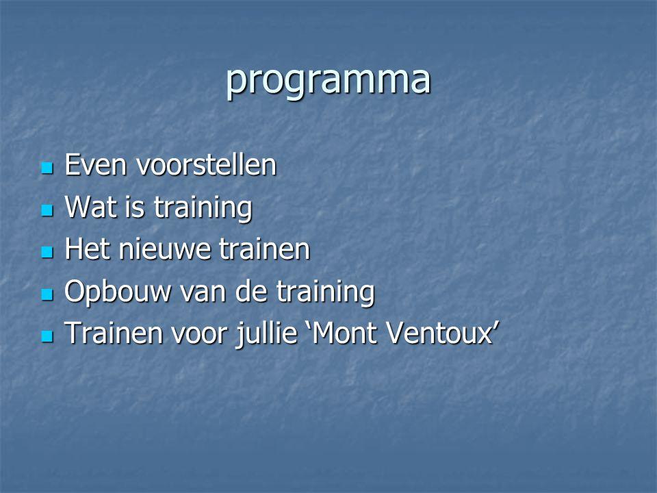 programma Even voorstellen Wat is training Het nieuwe trainen