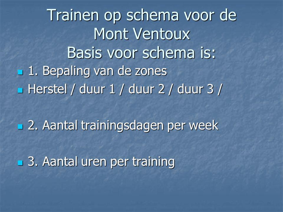Trainen op schema voor de Mont Ventoux Basis voor schema is: