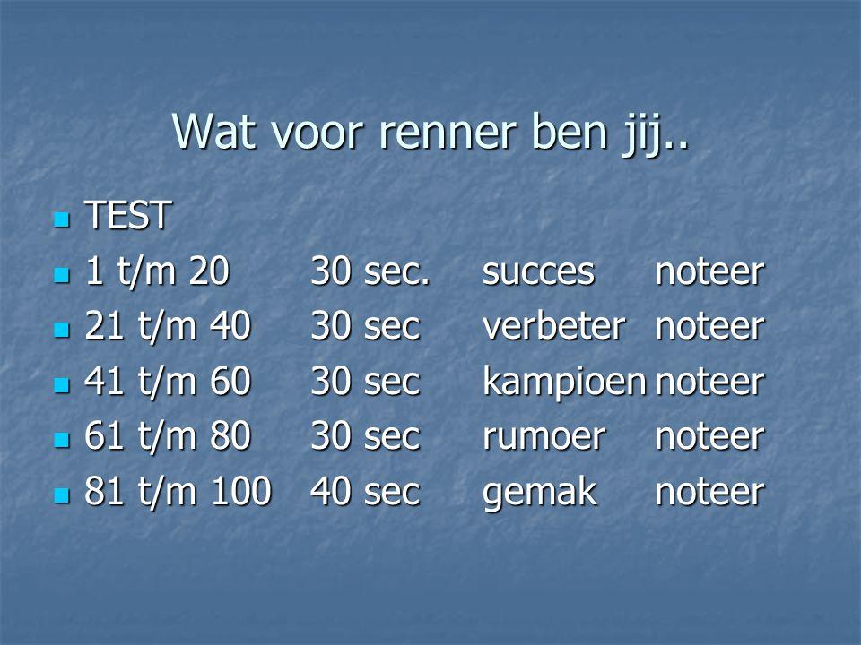 Wat voor renner ben jij.. TEST 1 t/m 20 30 sec. succes noteer