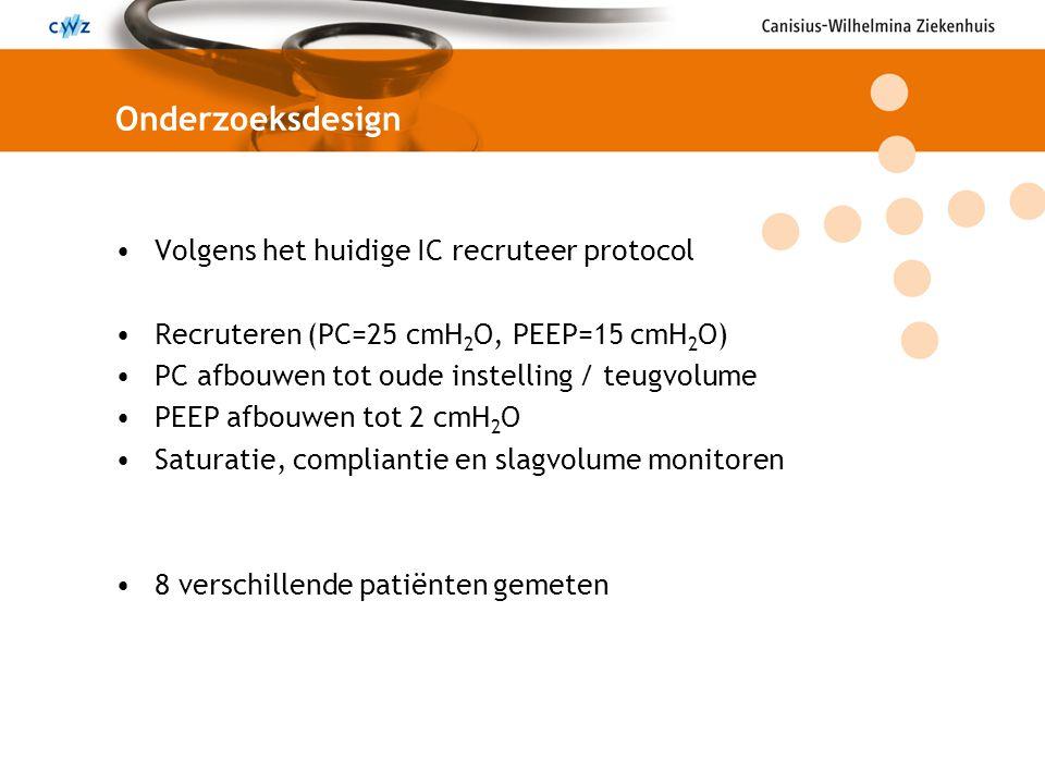 Onderzoeksdesign Volgens het huidige IC recruteer protocol