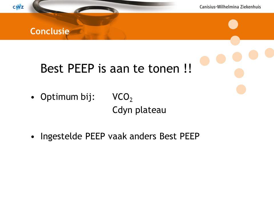 Best PEEP is aan te tonen !!