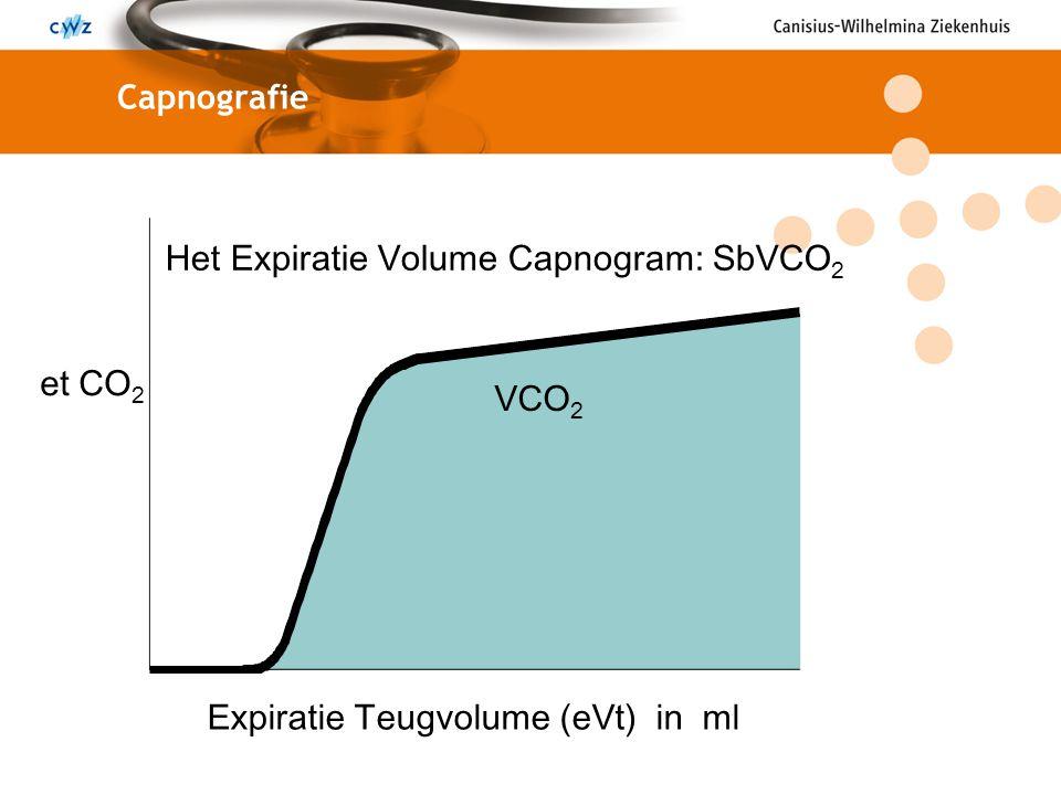 Het Expiratie Volume Capnogram: SbVCO2
