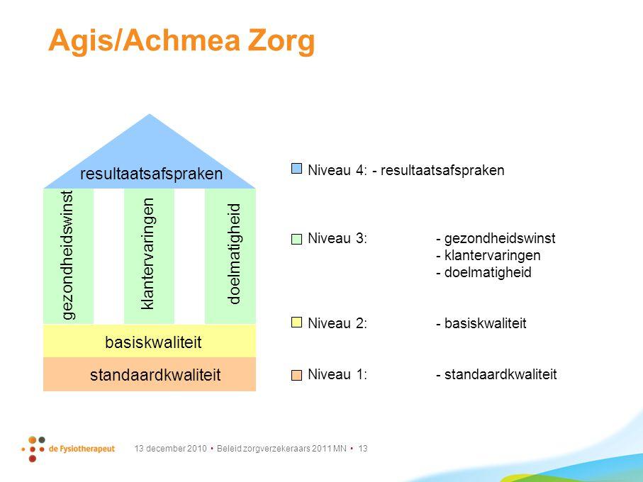 Agis/Achmea Zorg resultaatsafspraken gezondheidswinst klantervaringen