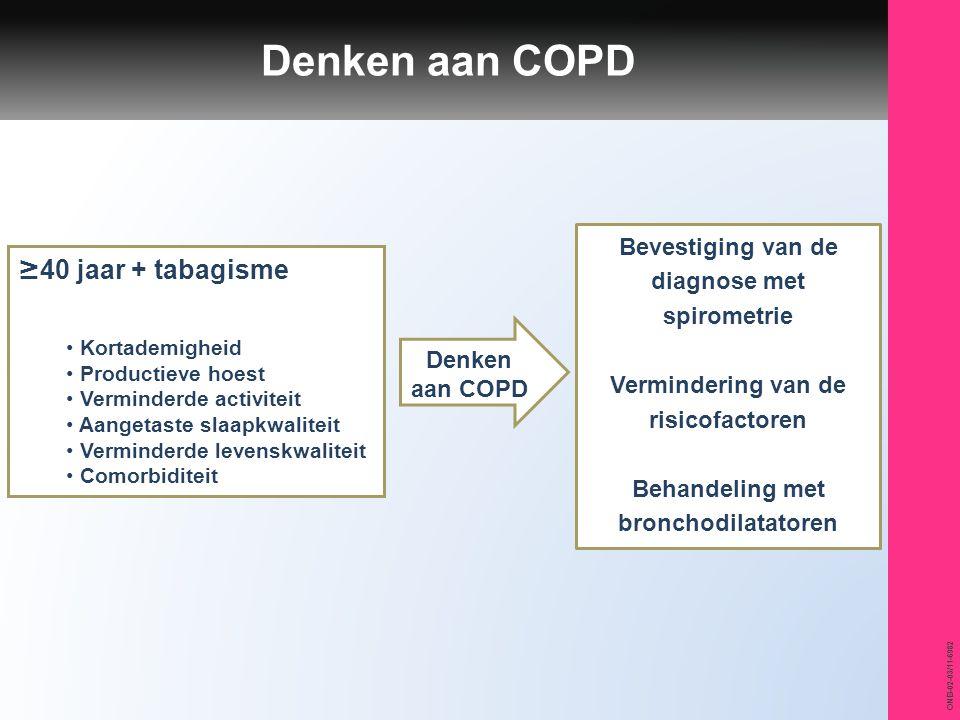 Denken aan COPD ≥40 jaar + tabagisme