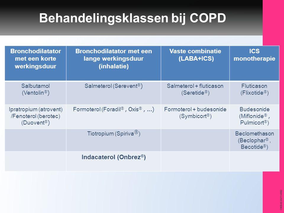 Behandelingsklassen bij COPD