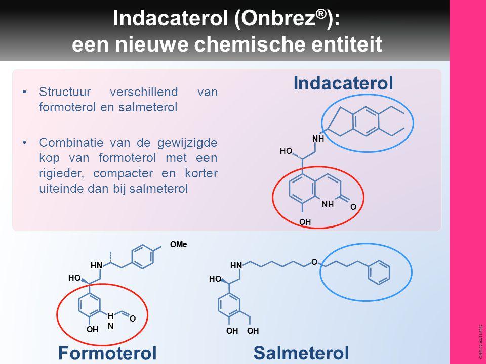 Indacaterol (Onbrez®): een nieuwe chemische entiteit