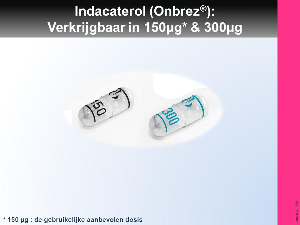 Indacaterol (Onbrez®): Verkrijgbaar in 150µg* & 300µg