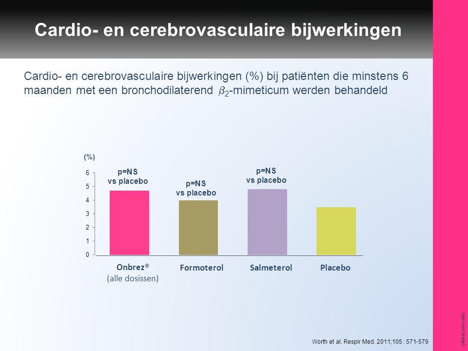 Cardio- en cerebrovasculaire bijwerkingen