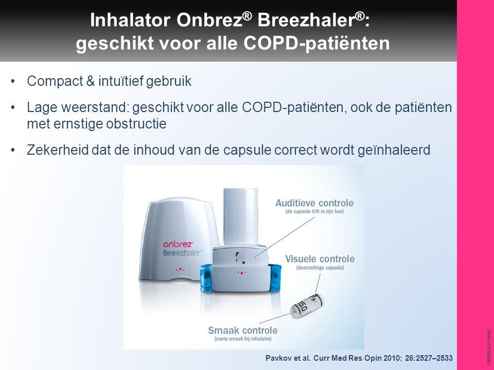 Inhalator Onbrez® Breezhaler®: geschikt voor alle COPD-patiënten
