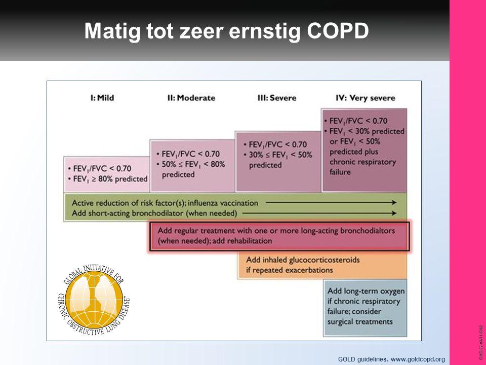 Matig tot zeer ernstig COPD