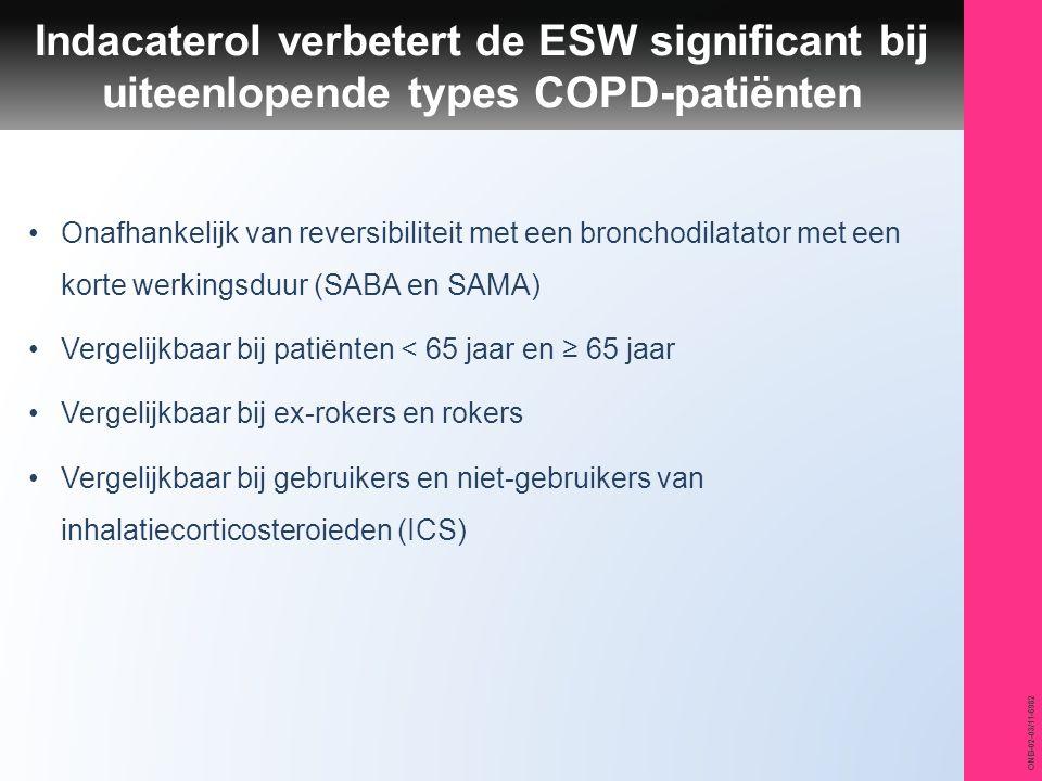 Indacaterol verbetert de ESW significant bij uiteenlopende types COPD-patiënten