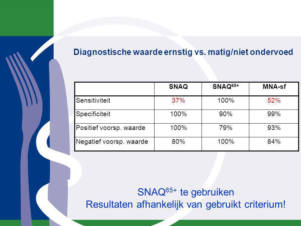 Aanbeveling NvKG (Concept) richtlijn CGA