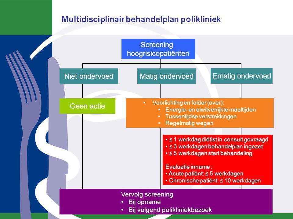 Multidisciplinaire verantwoordelijkheid