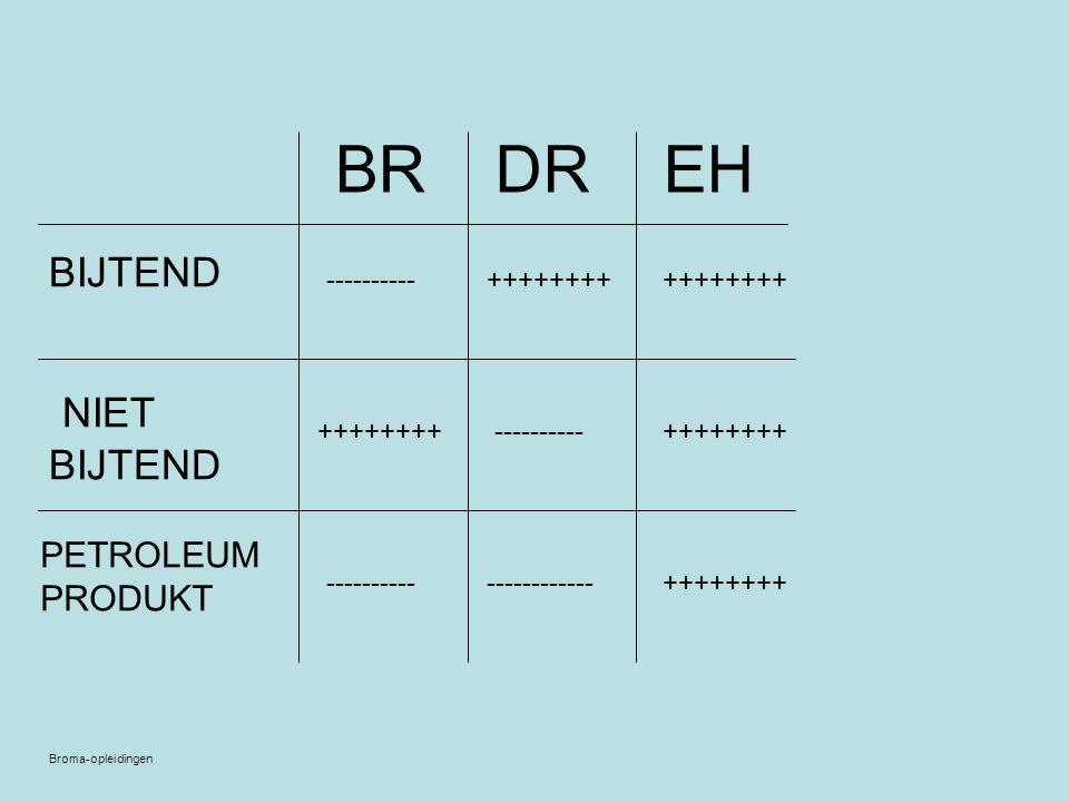 BR DR EH NIET BIJTEND BIJTEND PETROLEUMPRODUKT ---------- ++++++++