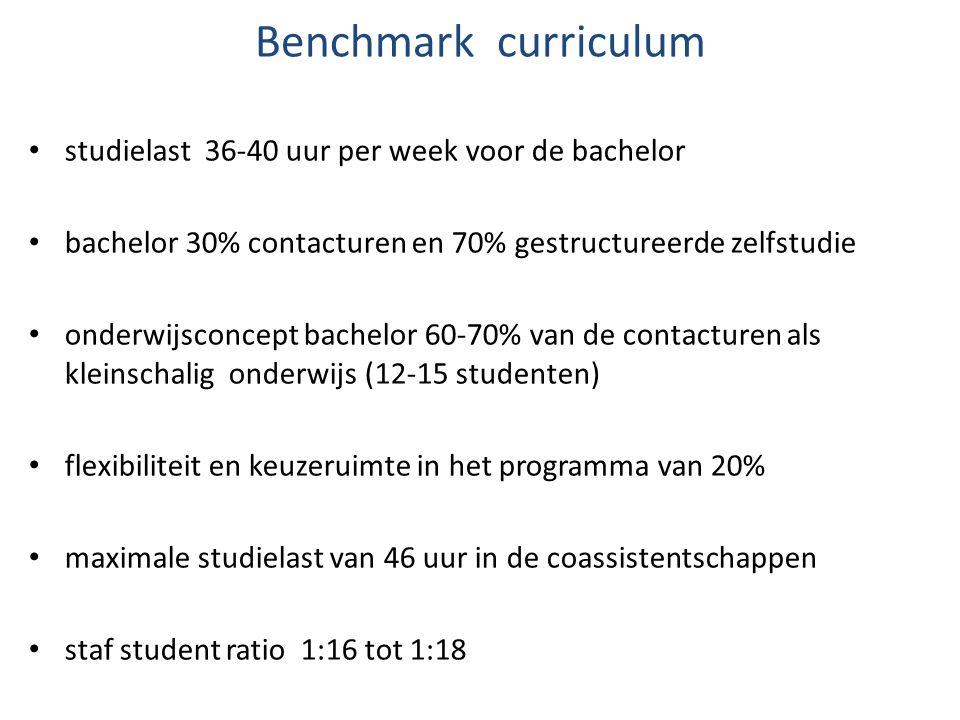 Benchmark curriculum studielast 36-40 uur per week voor de bachelor
