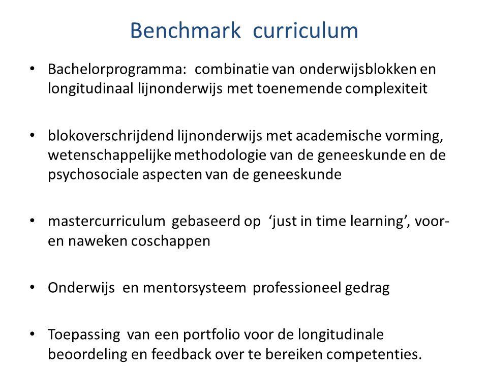 Benchmark curriculum Bachelorprogramma: combinatie van onderwijsblokken en longitudinaal lijnonderwijs met toenemende complexiteit.